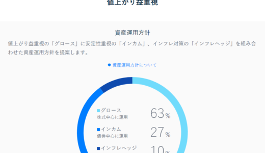 【2019年7月】ロボアドバイザーTHEO(テオ)の魅力(手数料・ポイント・長期運用)