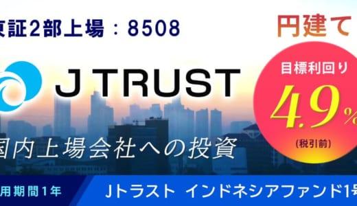 SAMURAIのクラウドファンディング商品概要が動画化-Jトラストインドネシアファンド1号-