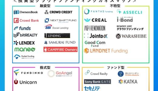【2020年最新版】投資型クラウドファンディングのカオスマップを公開